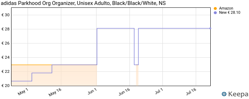 adidas Parkhood Org Organizer, Unisex Adulto, Black/Black/White, NS