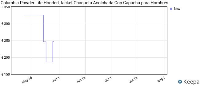 Columbia Powder Lite Hooded Chaqueta De Plumón con Capucha, Hombre, Gris (Nimbus Grey, City Grey), M