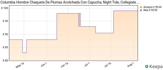 Columbia Lake 22 Chaqueta de Plumas con Capucha, Hombre, Azul (Night Tide, Collegiate Navy), L