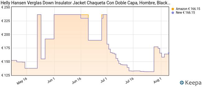 Helly Hansen Verglas Down Insulator Jacket Chaqueta Con Doble Capa, Hombre, Black, L