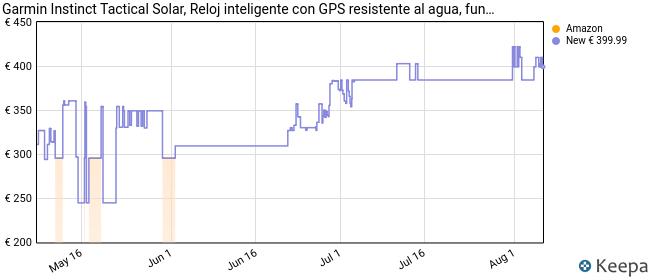 Garmin Instinct Tactical Solar, Reloj GPS resistente con carga solar - Negro
