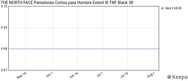 The North Face Pantalones Cortos para Hombre Extent III TNF Black 38