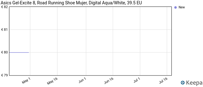 Asics Gel-Excite 8, Road Running Shoe Mujer, Digital Aqua/White, 39.5 EU