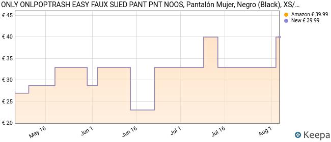 Only ONLPOPTRASH Easy Faux SUED Pant PNT Noos Pantalón, Black, XS/34 para Mujer