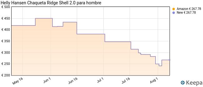Helly Hansen Chaqueta Ridge Shell 2.0 para hombre, Hombre, Chaqueta, 65610, azul eléctrico, small