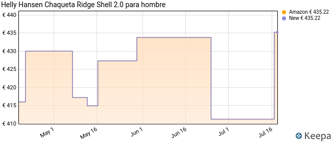 Helly Hansen Chaqueta Ridge Shell 2.0 para hombre, Hombre, Chaqueta, 65610, Patrol naranja., extra-large
