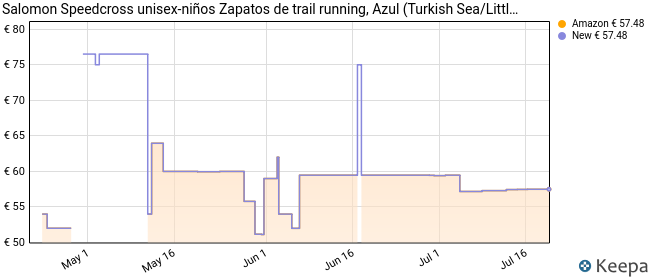 Salomon Speedcross J, Zapatillas De Trail Running Y Outdoor Actividades, Azul (Turkish Sea/Little Boy Blue/Lemon Zest), 33 EU
