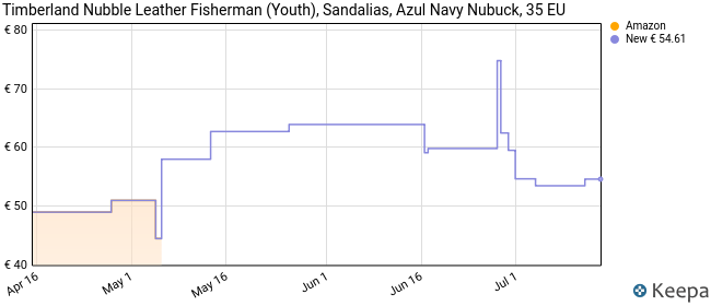 Timberland Nubble Leather Fisherman (Youth), Sandalias, Azul Navy Nubuck, 35 EU