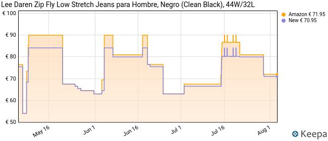 Lee Daren Zip Fly Jeans, Clean Black, 44W x 32L para Hombre