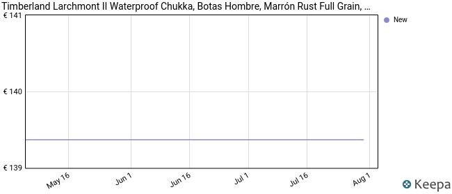 Timberland Larchmont II Waterproof Chukka, Botas Hombre, Marrón Rust Full Grain, 47.5 EU