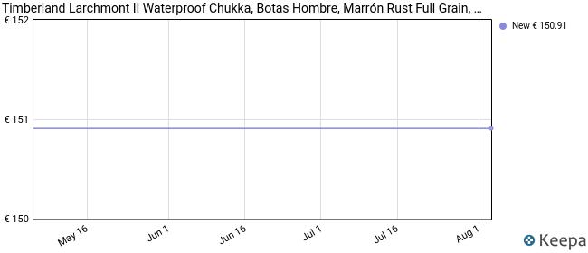 Timberland Larchmont II Waterproof Chukka, Botas Hombre, Marrón Rust Full Grain, 41.5 EU