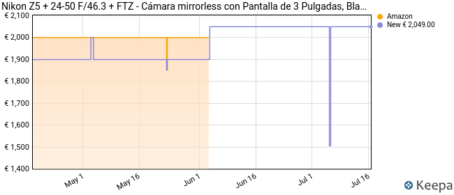 Nikon Z5 + 24-50 F/46.3 + FTZ - Cámara mirrorless con Pantalla de 3 Pulgadas, Black
