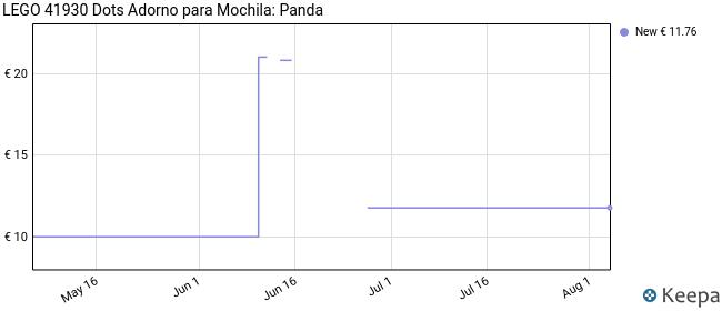 LEGO 41930 Dots Adorno para Mochila: Panda, Accesorio Personalizado, Juegos Creativos y Manualidades para Niños  6 Años