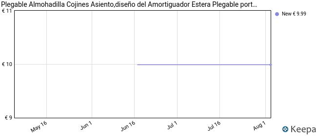 Plegable Almohadilla Cojines Asiento,diseño del Amortiguador Estera Plegable portátil campestre Aire Libre Que acampa(3pcs)