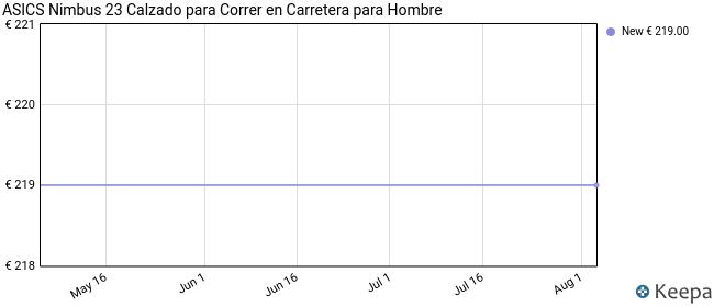 Asics Gel-Nimbus 23, Road Running Shoe Hombre, Black/White, 43.5 EU