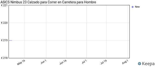 Asics Gel-Nimbus 23, Road Running Shoe Hombre, Black/White, 42.5 EU