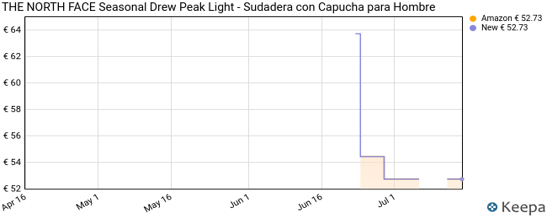 The North Face Men's Seasonal Drew Peak Jersey con Capucha para Hombre B. Sand S