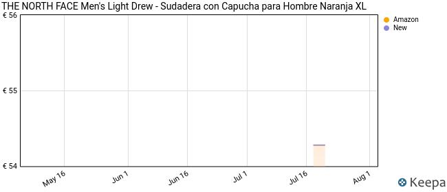 The North Face Men's Light Drew - Sudadera con Capucha para Hombre Naranja XL