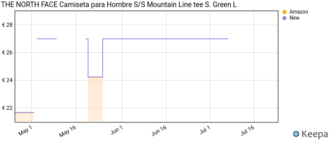 The North Face Camiseta para Hombre S/S Mountain Line tee S. Green L