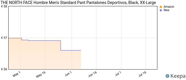 The North Face Hombre Men's Standard Pant Pantalones Deportivos, Black, XX-Large