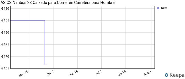 Asics Gel-Nimbus 23, Road Running Shoe Hombre, Black/White, 41.5 EU