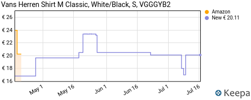 Storico dei prezzi Amazon e affiliati IK-vans-herren-shirt-m-classic-white-black-s-vgggyb2