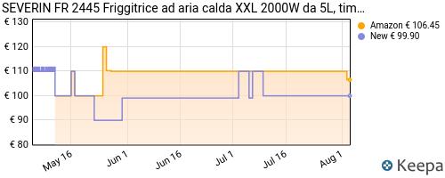 Storico dei prezzi Amazon e affiliati YH-severin-fr-2445-friggitrice-ad-aria-calda-8-programmi