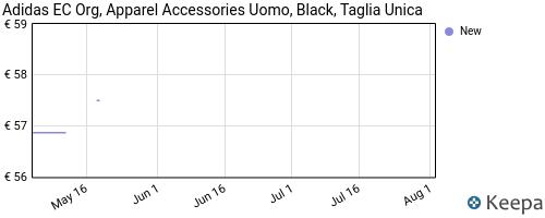 Storico dei prezzi Amazon e affiliati XM-adidas-ec-org-apparel-accessories-uomo-black-taglia-unica