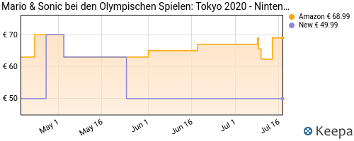 Storico dei prezzi Amazon e affiliati RB-mario-sonic-bei-den-olympischen-spielen-tokyo-2020