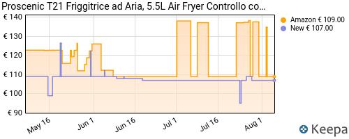 Storico dei prezzi Amazon e affiliati T3-proscenic-t21-friggitrice-ad-aria-5-5l-air-fryer-controllo