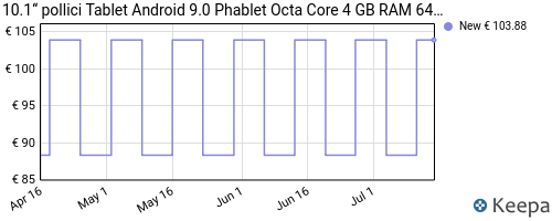 Storico dei prezzi Amazon e affiliati PH-10-1-pollici-tablet-android-9-0-phablet-octa-core-4-gb-ram