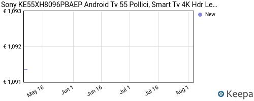 Storico dei prezzi Amazon e affiliati H6-sony-ke55xh8096pbaep-android-tv-55-pollici-smart-tv-4k-hdr