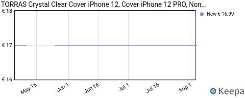 Storico dei prezzi Amazon e affiliati 3L-torras-crystal-clear-cover-iphone-12-cover-iphone-12-pro