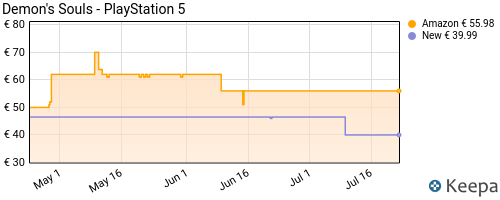 Storico dei prezzi Amazon e affiliati MN-demon-s-souls-playstation-5