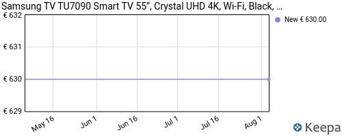 Storico dei prezzi Amazon e affiliati 5N-samsung-tv-tu7090-smart-tv-55-crystal-uhd-4k-wi-fi