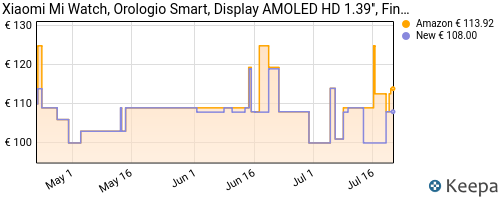 Storico dei prezzi Amazon e affiliati SK-xiaomi-mi-watch-orologio-smart-display-amoled-hd-1-39