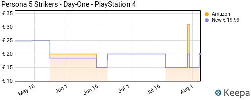 Storico dei prezzi Amazon e affiliati RV-persona-5-strikers-day-one-playstation-4