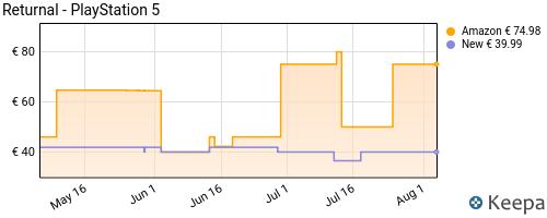Storico dei prezzi Amazon e affiliati BD-returnal-playstation-5