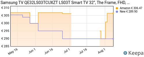 Storico dei prezzi Amazon e affiliati JZ-samsung-tv-qe32ls03tcuxzt-ls03t-smart-tv-32-the-frame