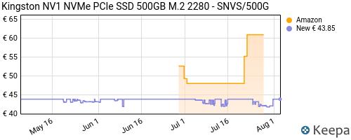 Storico dei prezzi Amazon e affiliati 7B-kingston-nv1-nvme-pcie-ssd-500gb-m-2-2280-snvs-500g