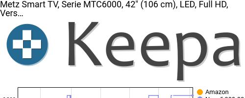 Storico dei prezzi Amazon e affiliati WT-metz-android-9-0-pie-tv-serie-mtc6000-led-direct-full-hd