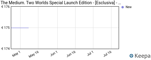 Storico dei prezzi Amazon e affiliati 53-the-medium-two-worlds-special-launch-edition-esclusiva