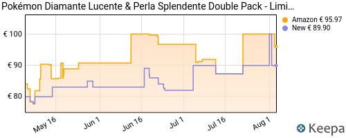Storico dei prezzi Amazon e affiliati X9-pok-mon-diamante-lucente-perla-splendente-double-pack