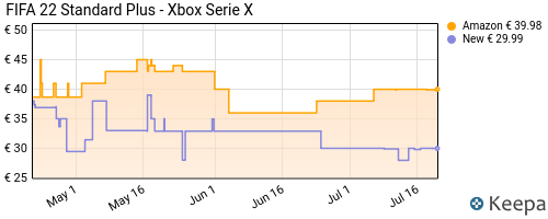 Storico dei prezzi Amazon e affiliati X6-fifa-22-standard-plus-xbox-serie-x