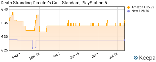 Storico dei prezzi Amazon e affiliati ZP-death-stranding-director-s-cut-standard-playstation-5