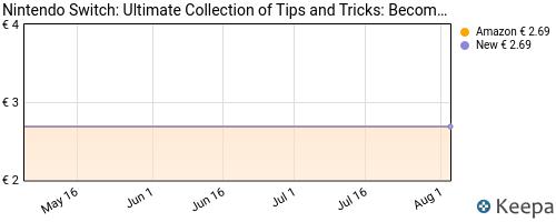 Storico dei prezzi Amazon e affiliati L3-nintendo-switch-ultimate-collection-of-tips-and-tricks