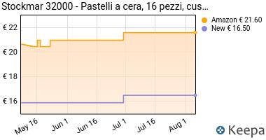Prezzo Stockmar 32000- Pastelli a cera, 16