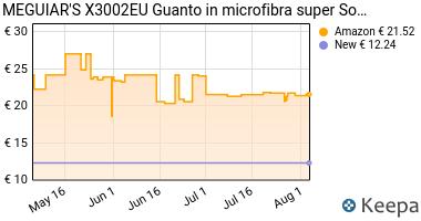 Prezzo Meguiar's 73529 Super Soft Guanto in