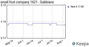 Prezzo small foot company 1621- Gabbiano