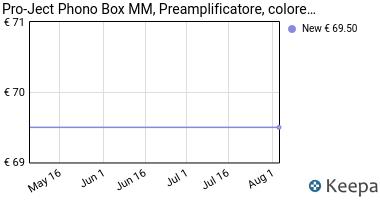 Prezzo Pro-Ject Phono Box MM, Preamplificatore,